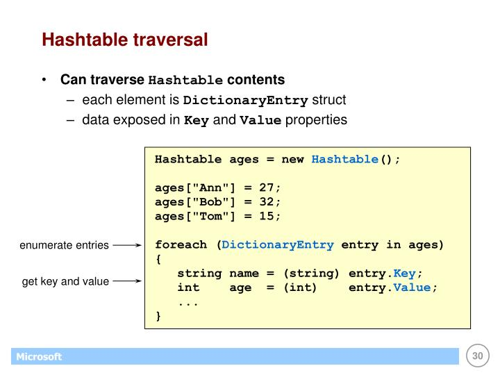 Hashtable traversal