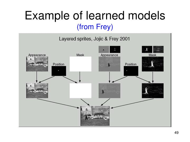 Example of learned models