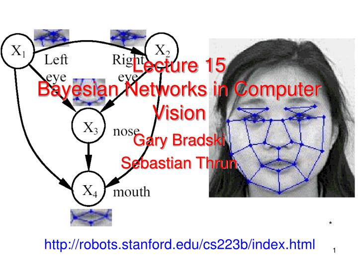 Lecture 15 bayesian networks in computer vision