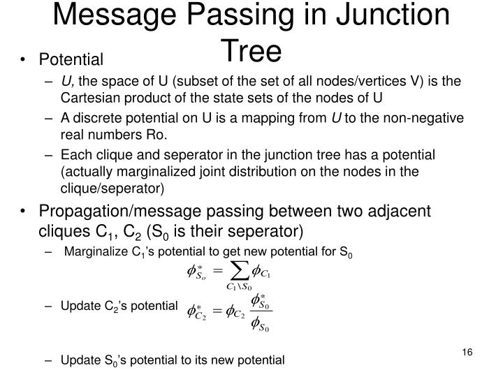 Message Passing in Junction Tree
