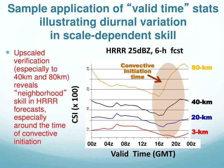 Sample application of
