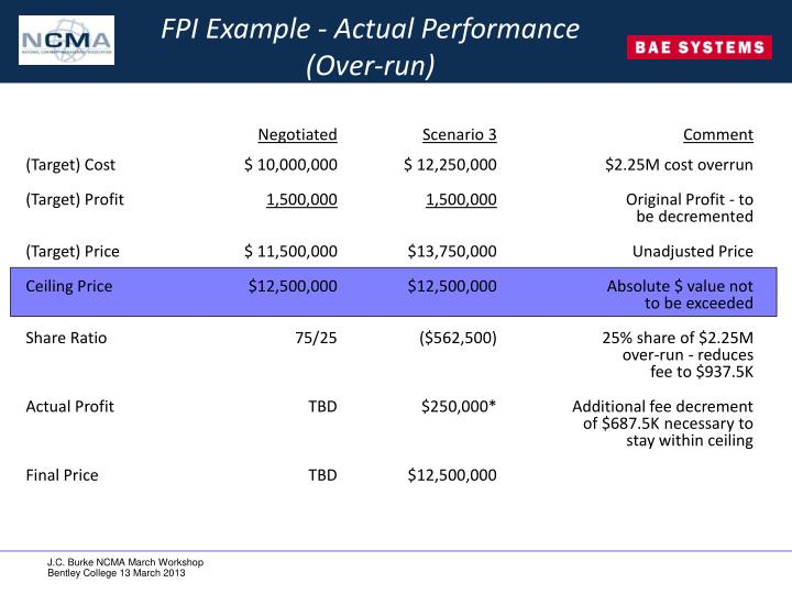 FPI Example - Actual Performance (Over-run)