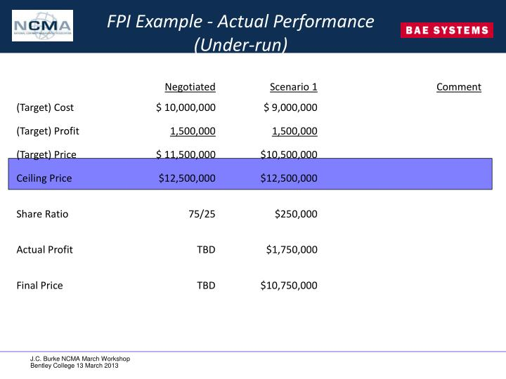 FPI Example - Actual Performance (Under-run)