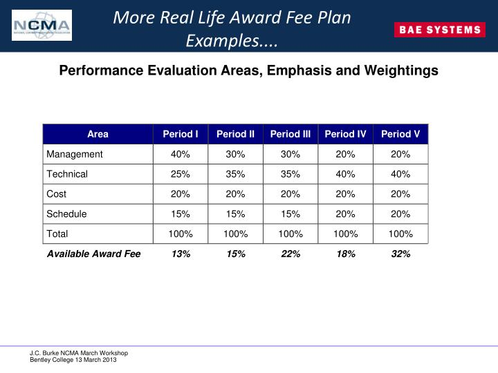 More Real Life Award Fee Plan Examples....