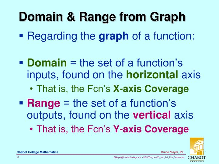 Domain & Range from Graph