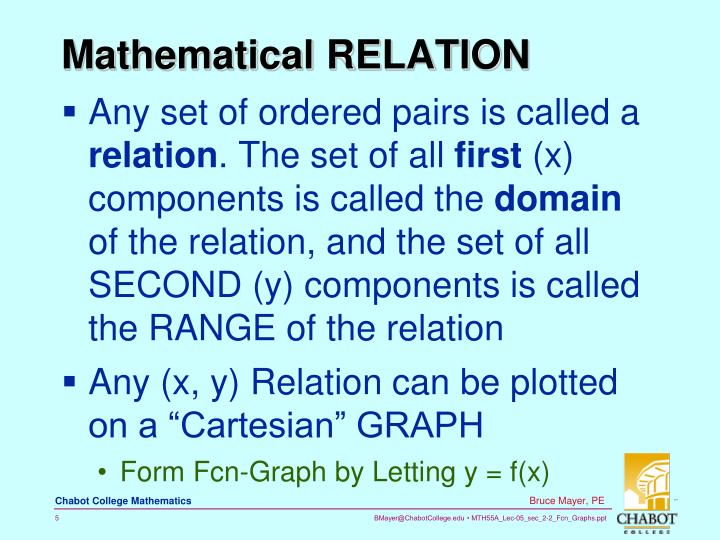 Mathematical RELATION