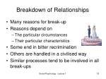 breakdown of relationships