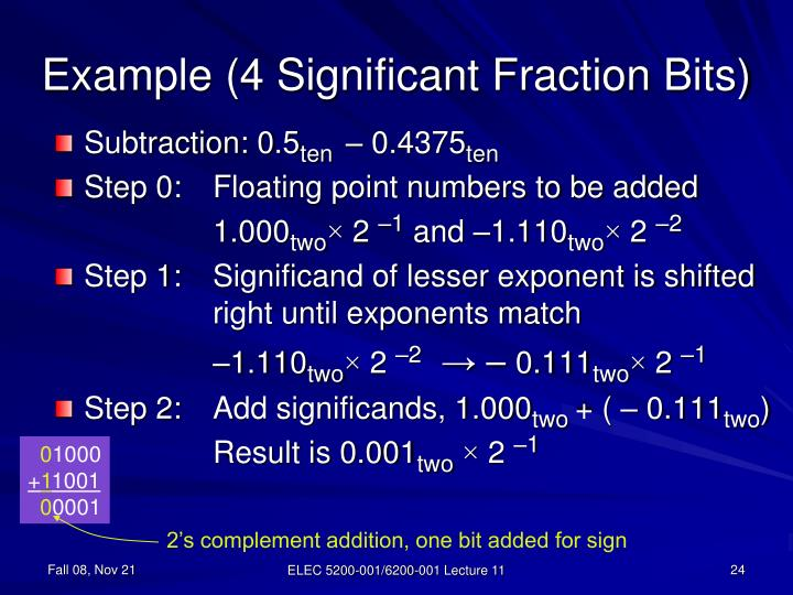 Example (4 Significant Fraction Bits)
