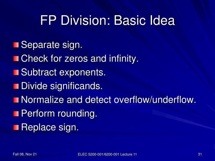 FP Division: Basic Idea