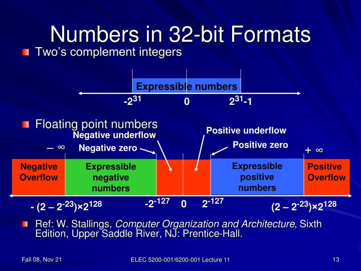 Numbers in 32-bit Formats
