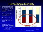 hemorrhagic mortality