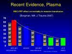 recent evidence plasma