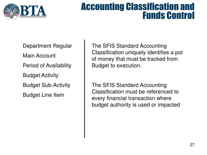 Accounting Classification and Funds Control