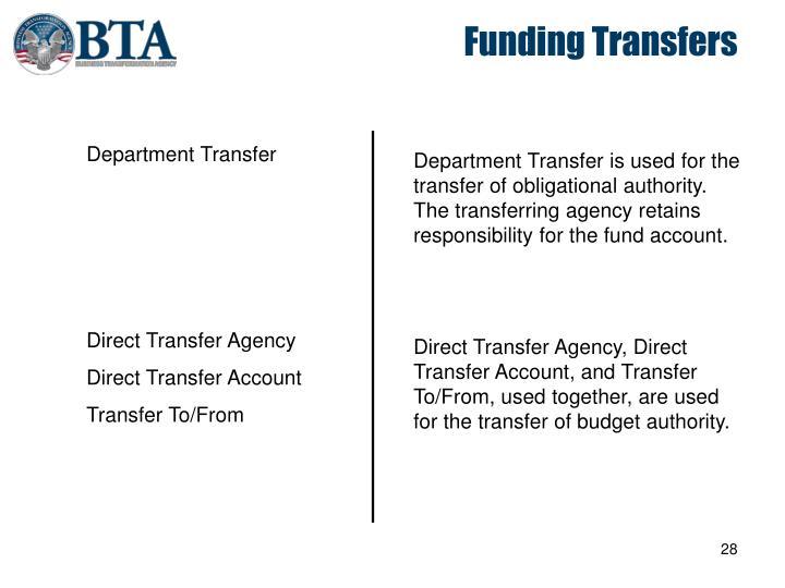 Funding Transfers