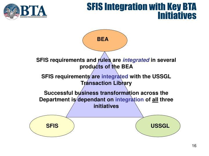 SFIS Integration with Key BTA Initiatives