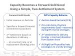 capacity becomes a forward sold good using a simple two settlement system