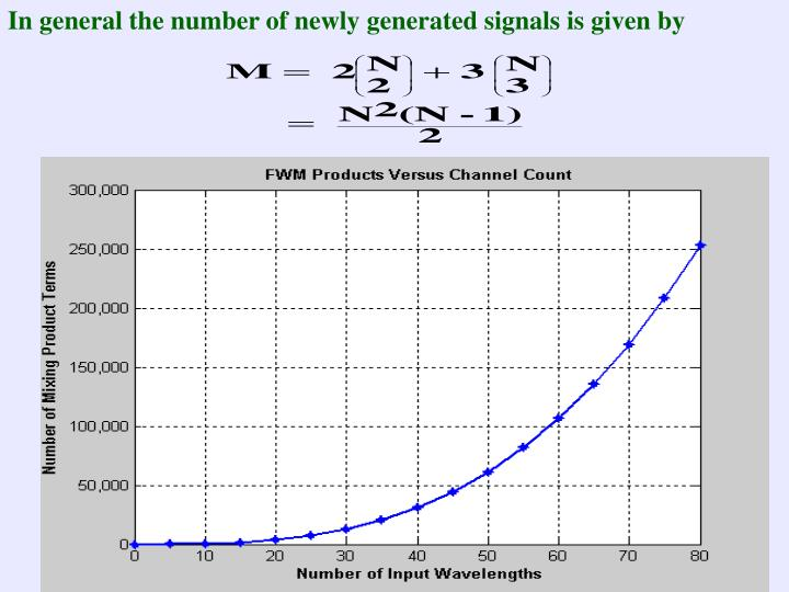 In general the number of newly generated signals is given by