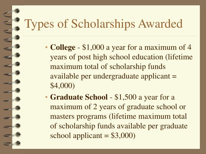 Types of Scholarships Awarded