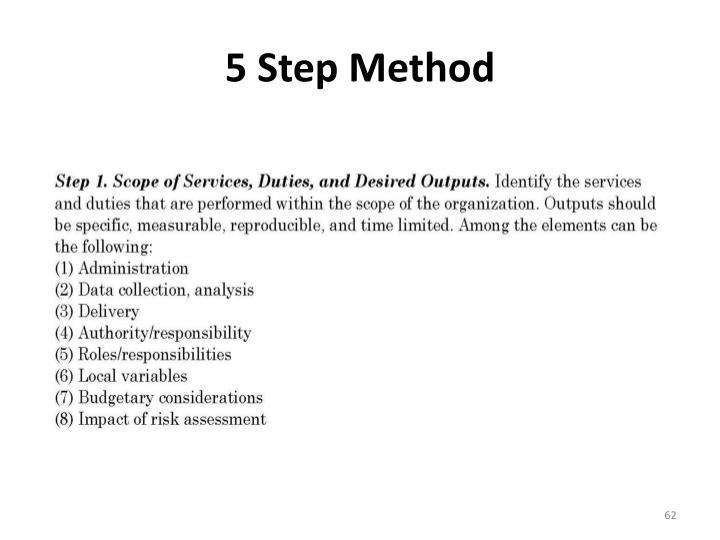 5 Step Method