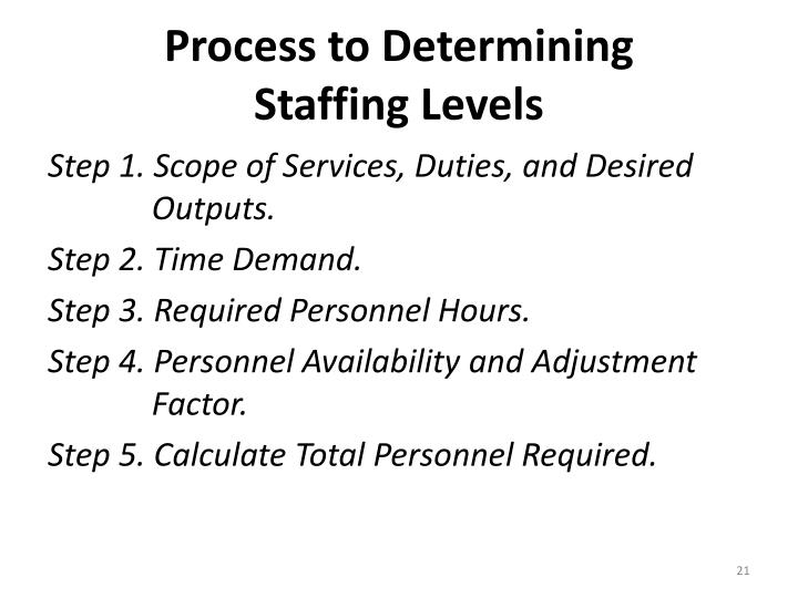 Process to Determining
