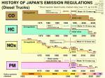 history of japan s emission regulations diesel trucks