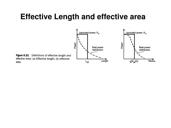 Effective Length and effective area