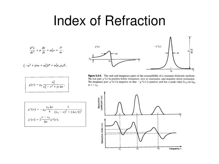 Index of Refraction