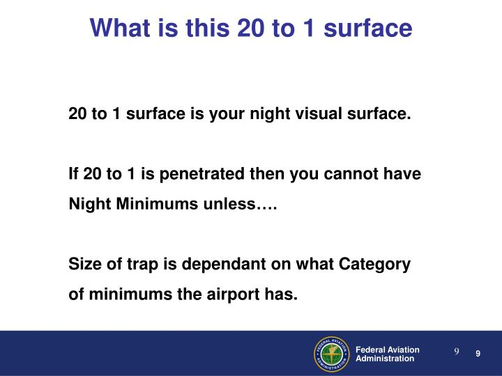 What is this 20 to 1 surface