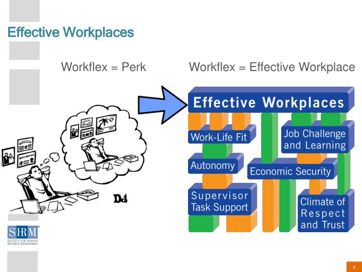 Effective Workplaces