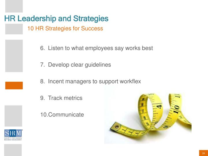 HR Leadership and Strategies