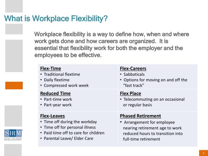 What is Workplace Flexibility?