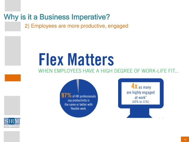 Why is it a Business Imperative?