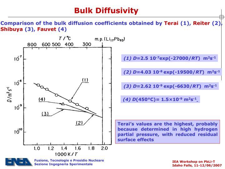 Bulk Diffusivity