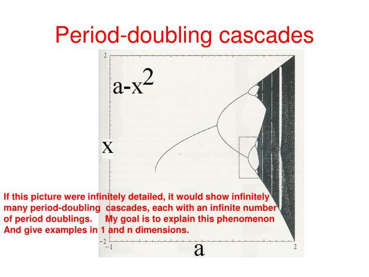 Period doubling cascades1