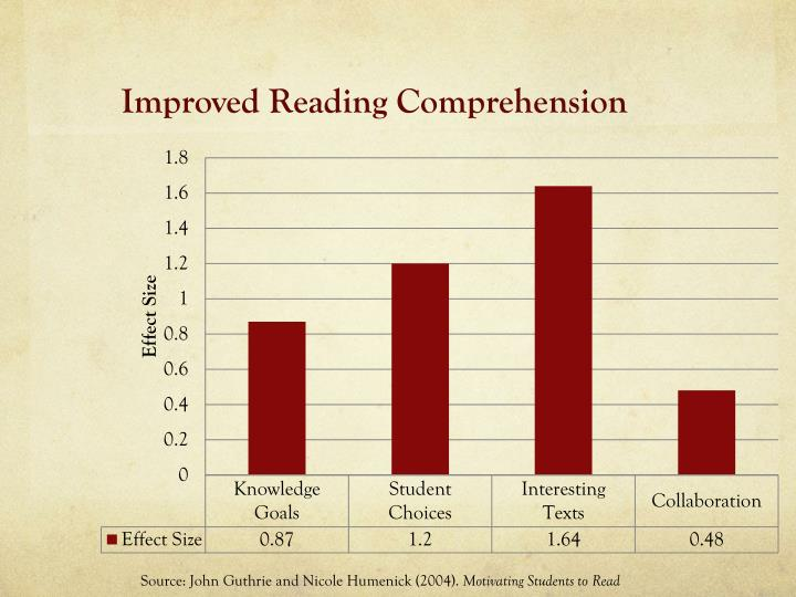 Improved Reading