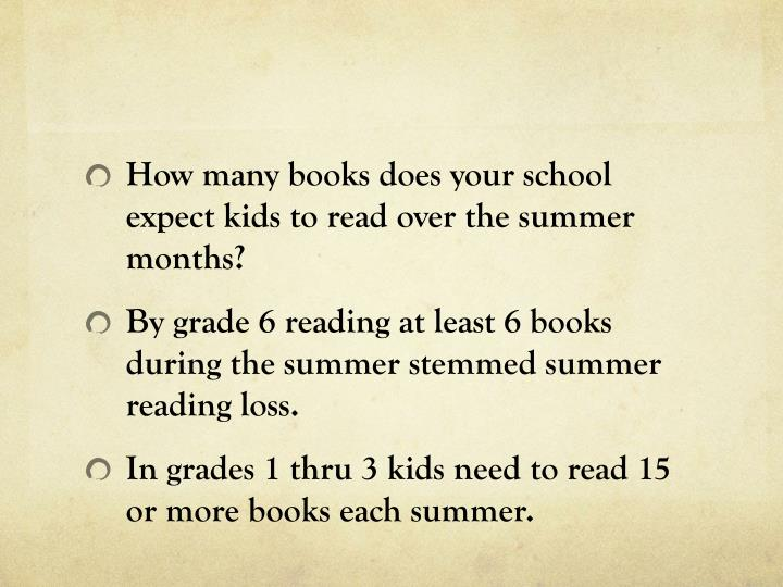 How many books does your school expect kids to read over the summer months?