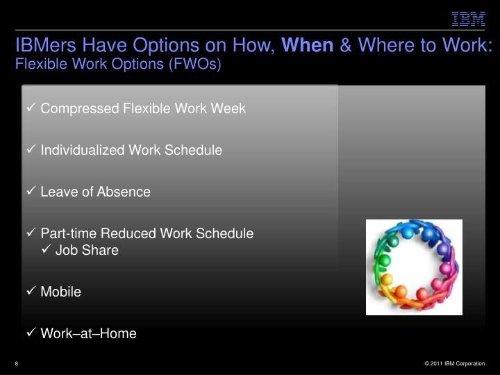 Compressed Flexible Work Week
