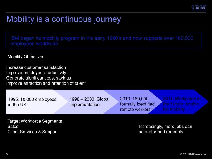 Mobility is a continuous journey