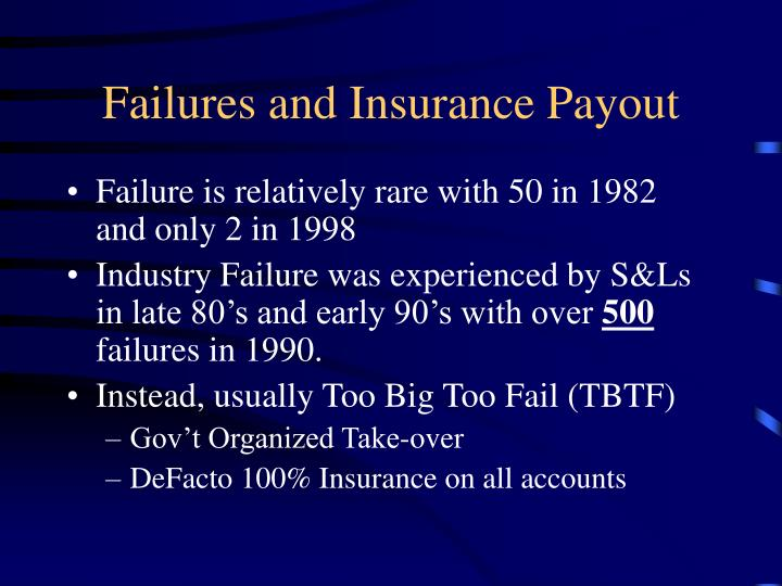 Failures and Insurance Payout