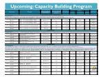 upcoming capacity building program
