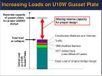 increasing loads on u10w gusset plate1