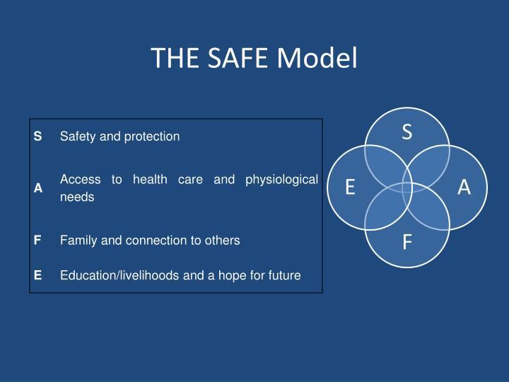 THE SAFE Model