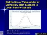 distribution of value added of elementary math teachers in lower poverty schools