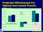 predicted effectiveness for highest and lowest poverty schools
