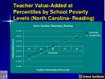 teacher value added at percentiles by school poverty levels north carolina reading