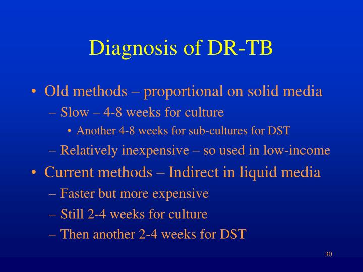 Diagnosis of DR-TB