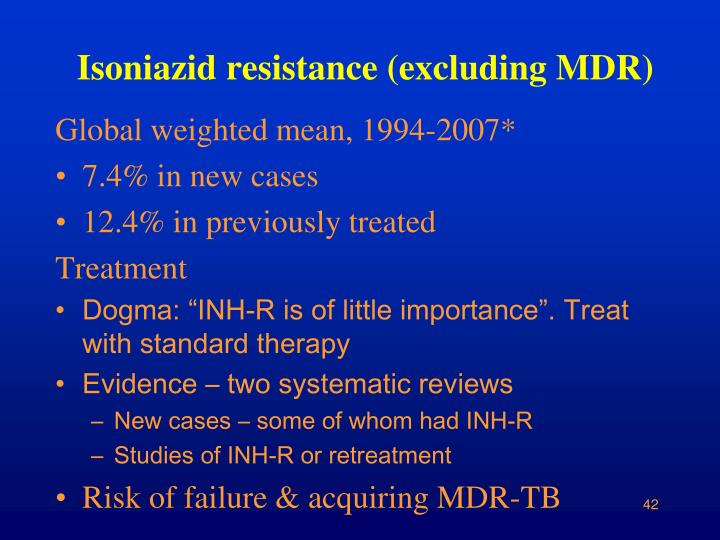 Isoniazid resistance (excluding MDR)