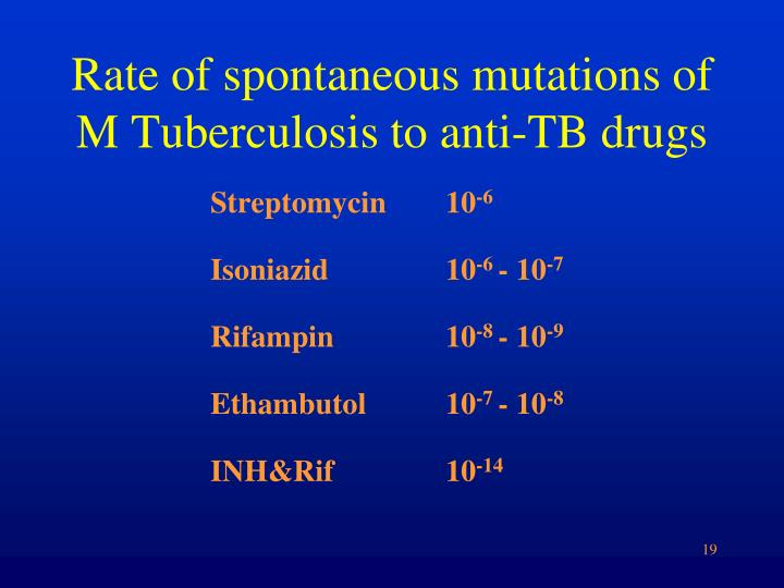 Rate of spontaneous mutations of M Tuberculosis to anti-TB drugs