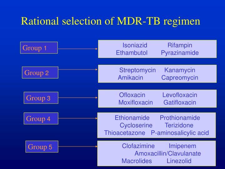 Rational selection of MDR-TB regimen