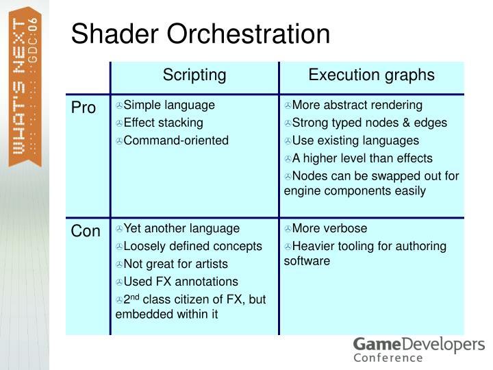 Shader Orchestration